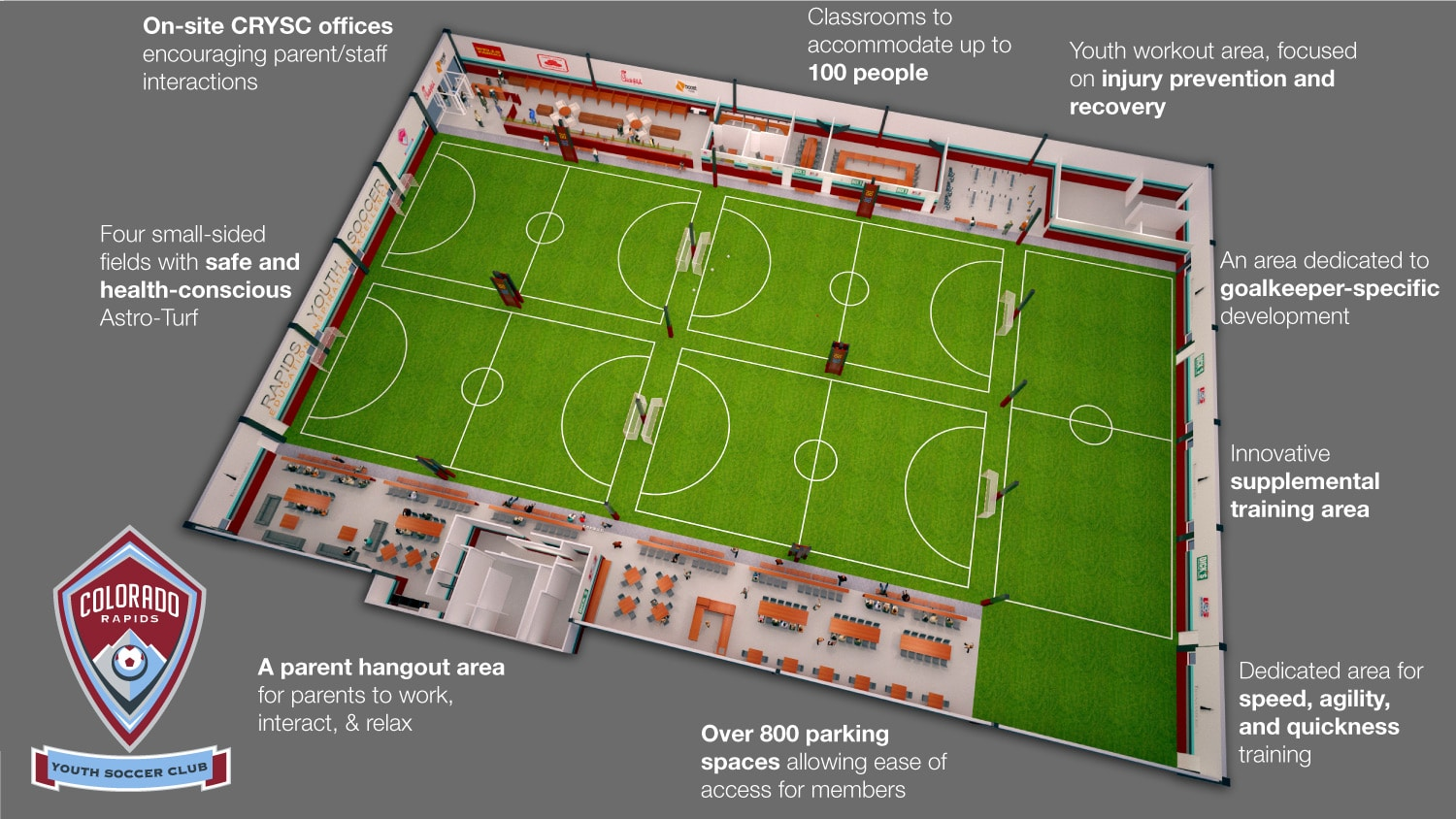 Youth Soccer Indoor Facility Benefits