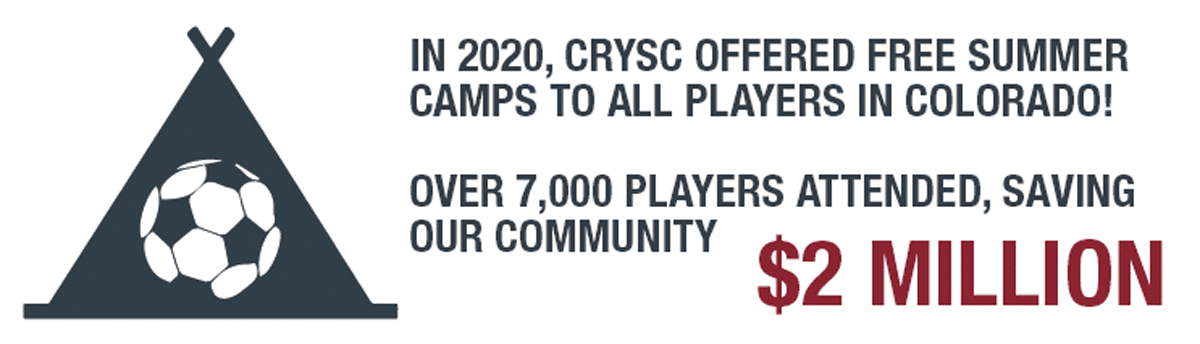 EoY-Camps-2020