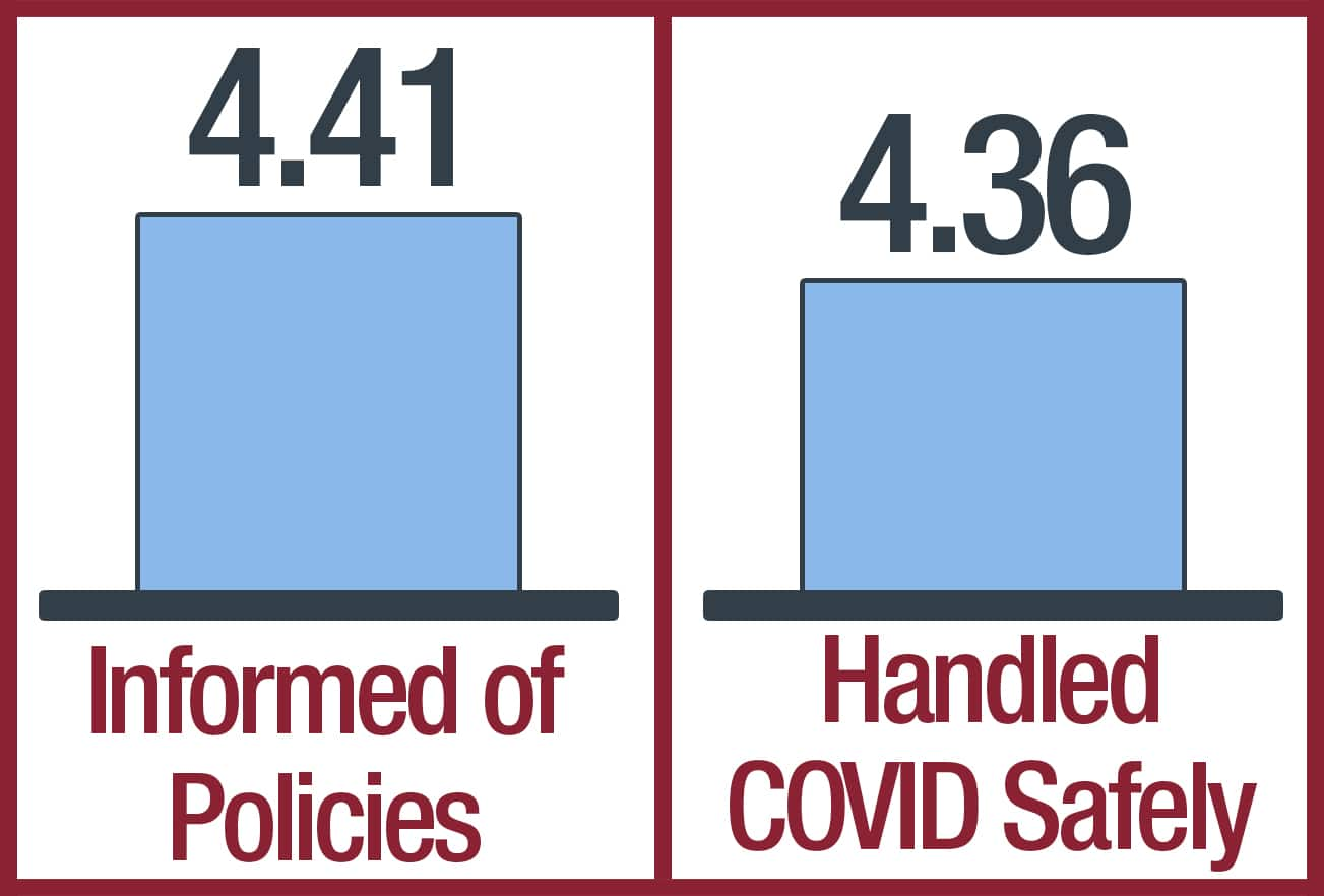 NPS-Stats-2021-COVID
